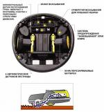 Karcher RoboCleaner RC 3000
